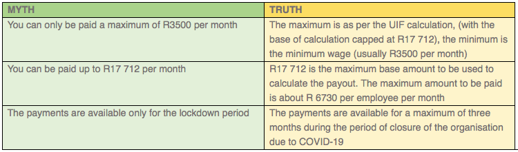 TERS MYTHS (and truths)