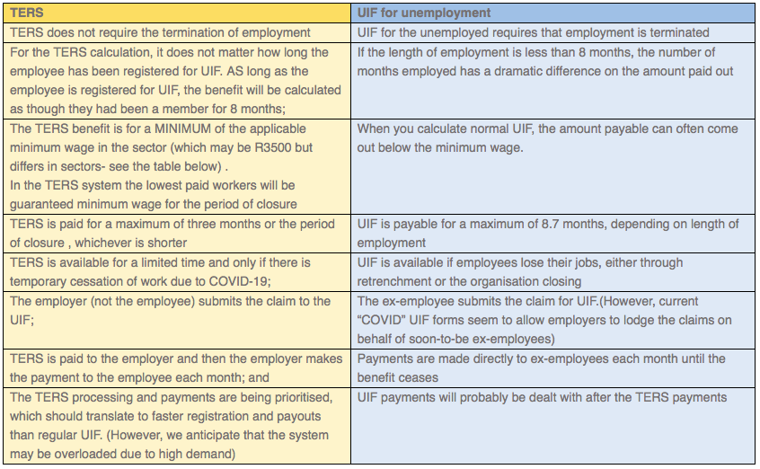IMPORTANT DIFFERENCES BETWEEN TERS AND UIF FOR UNEMPLOYMENT